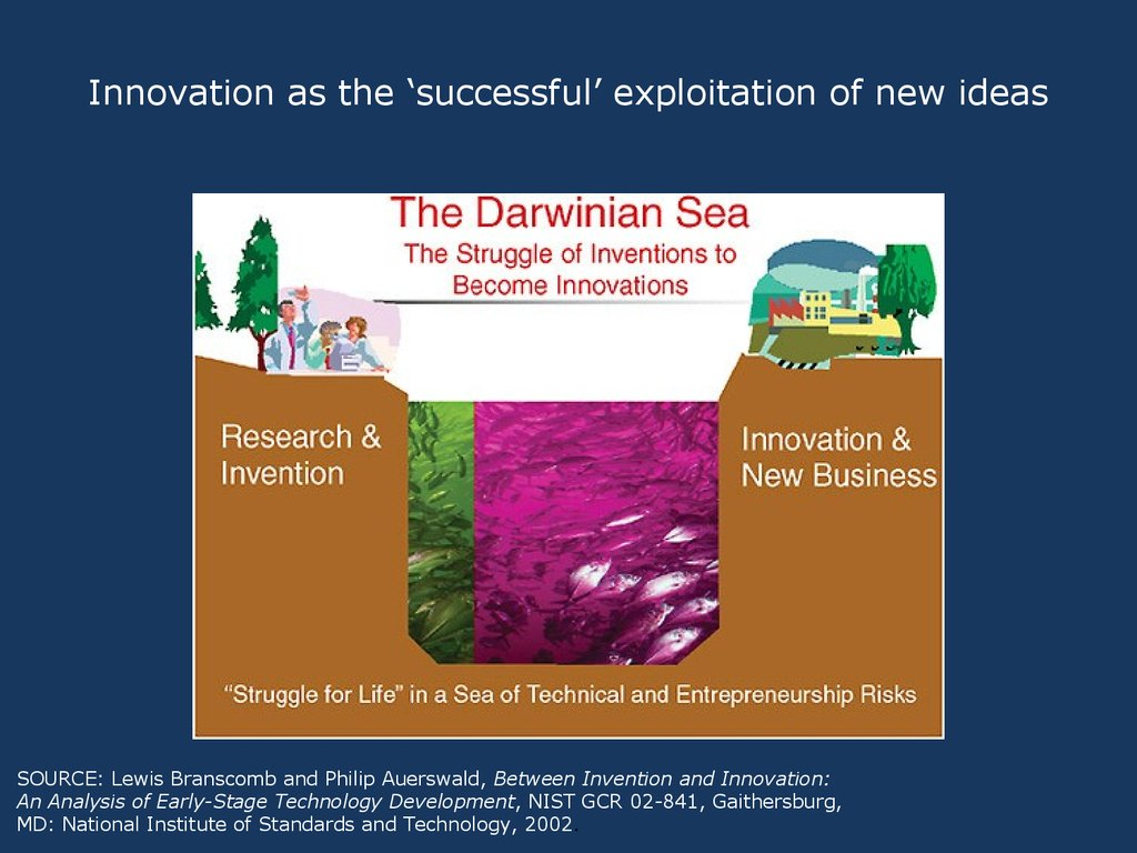 Innovation as the 'successful' exploitation of new ideas