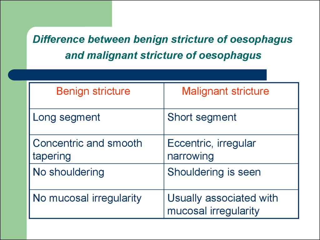 Difference between benign stricture of oesophagus and malignant stricture of oesophagus