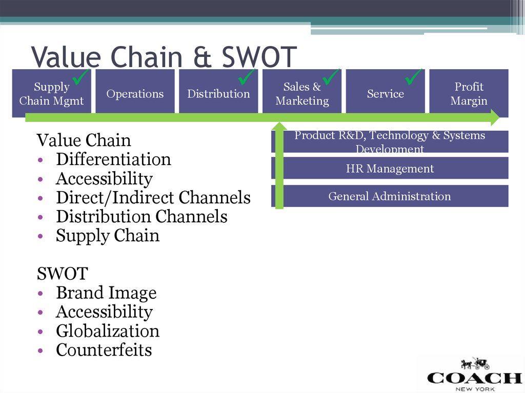 chapter 5 value chain and swot Chapter 5—business-level strategy which part of the swot analysis managers must view the firm's value chain in the context of a larger.