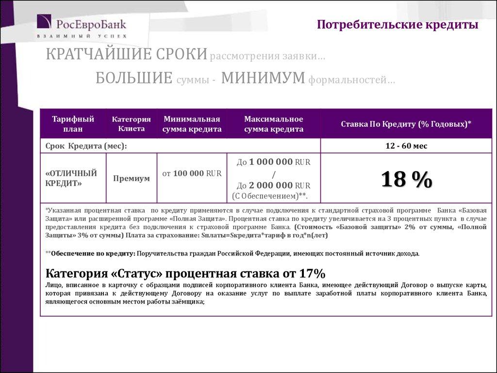 Заявка на кредит в отличный банк выдача кредита на открытие бизнеса