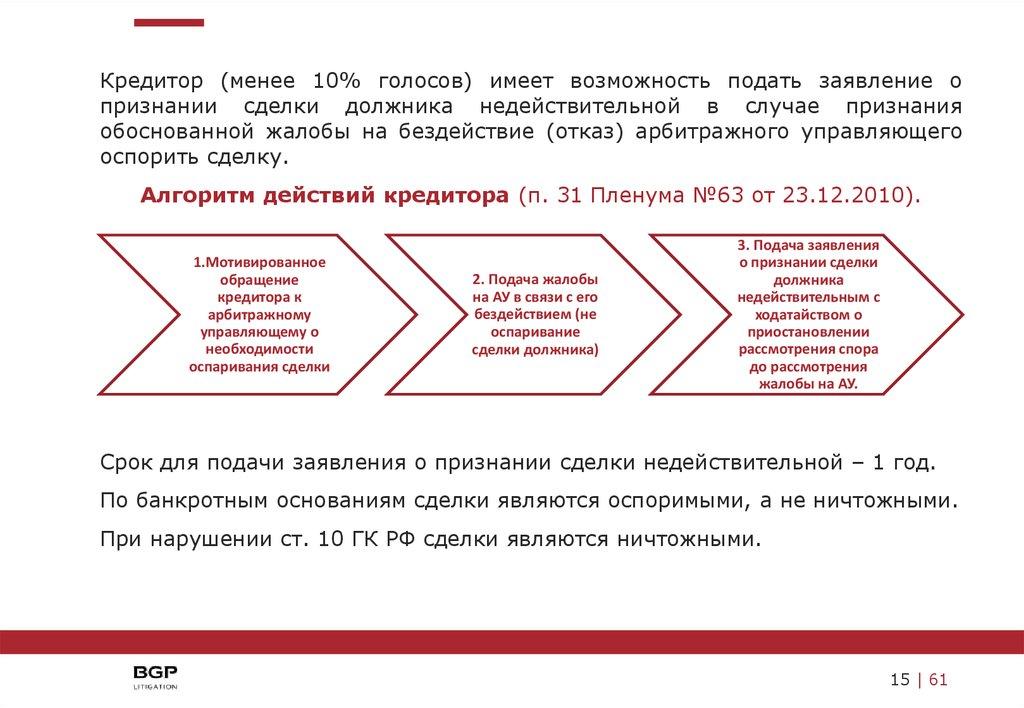 особенности рассмотрения заявления об оспаривании сделки должника в деле о банкротстве