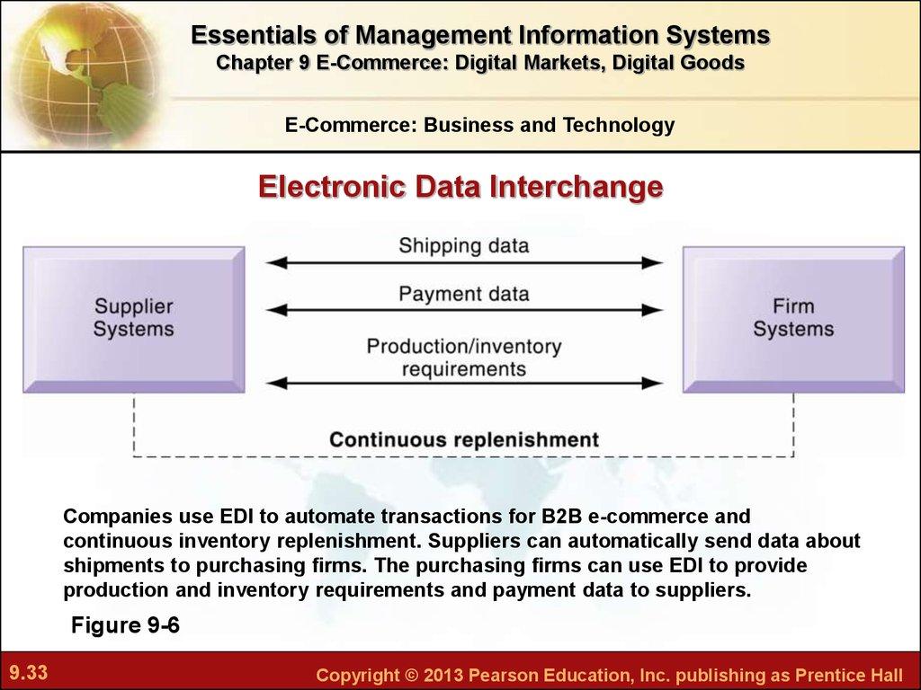 Chapter 9  E-commerce: digital markets, digital goods