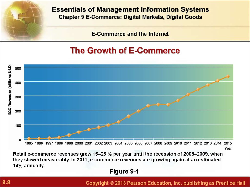 information richness ecommerce