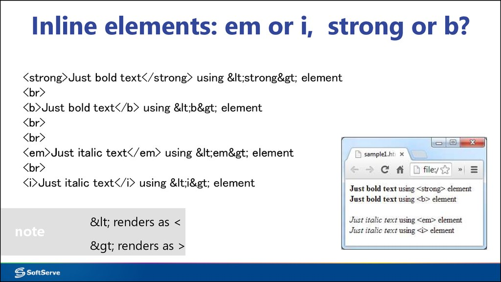Inline elements: em or i, strong or b?