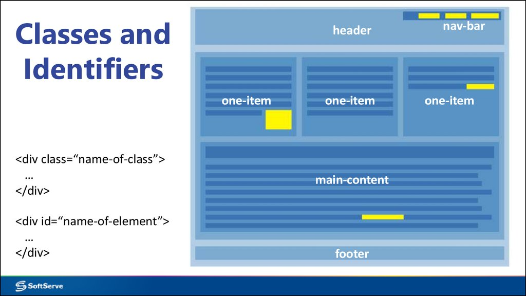 Classes and Identifiers