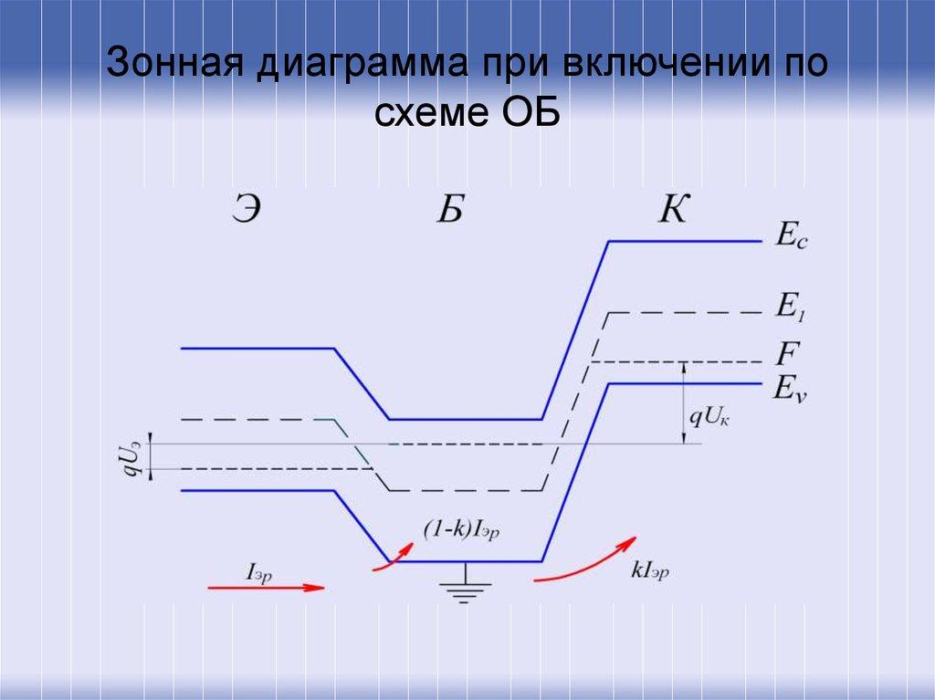 Электрические схемы микроволновых печей