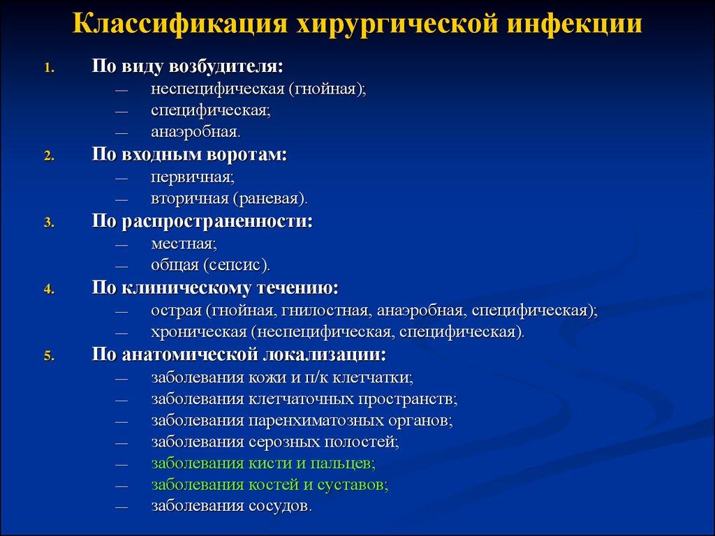 Хирургические инфекции костей и суставов отложение солей в коленном суставе симптомы