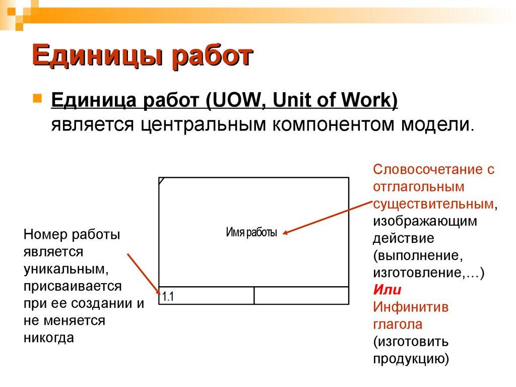 Единицы работ в idef3 модели фото с сайта tanyatanya com