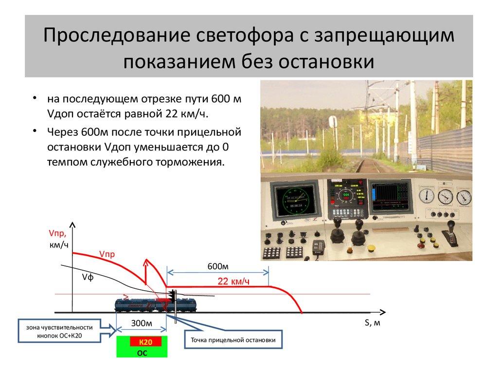 имени проезд маневрового светофора с запрещающим показанием по приказу для снятия тонуса