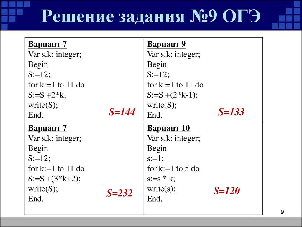 лизингу Ростов-на-Дону простейшие задачи на паскале с решением красивый
