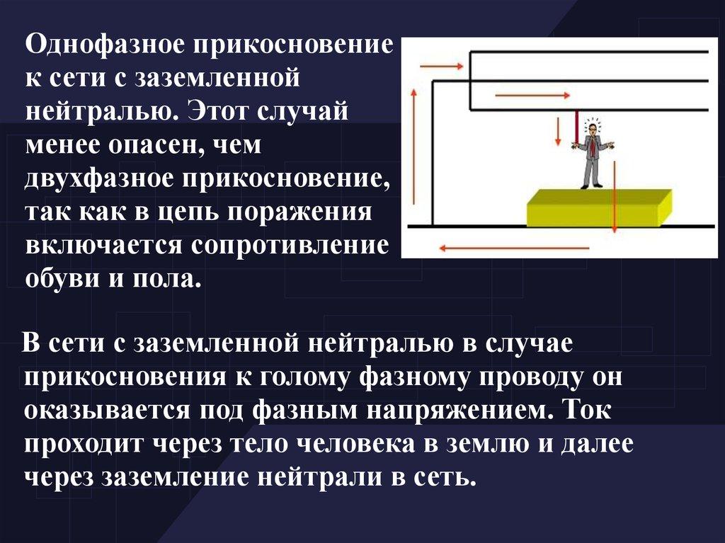 Роль изоляции в обеспечении электробезопасности инструкция по охране труда для первой группы электробезопасности