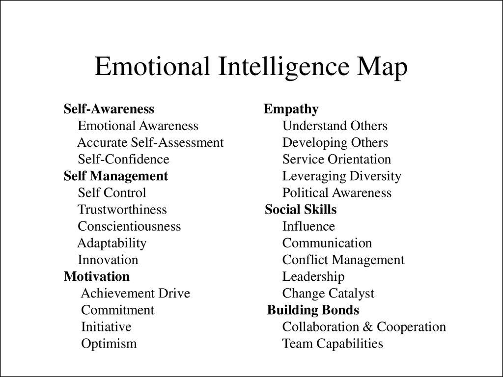 Emotional Intelligence Map