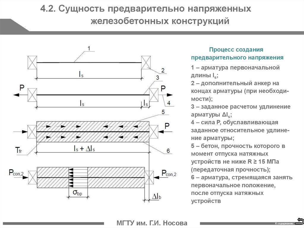 Отпуска бетона механизированное приготовление растворов в построечных условиях цементных