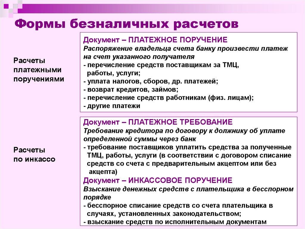 Общие Положения О Безналичных Расчетах Шпаргалка