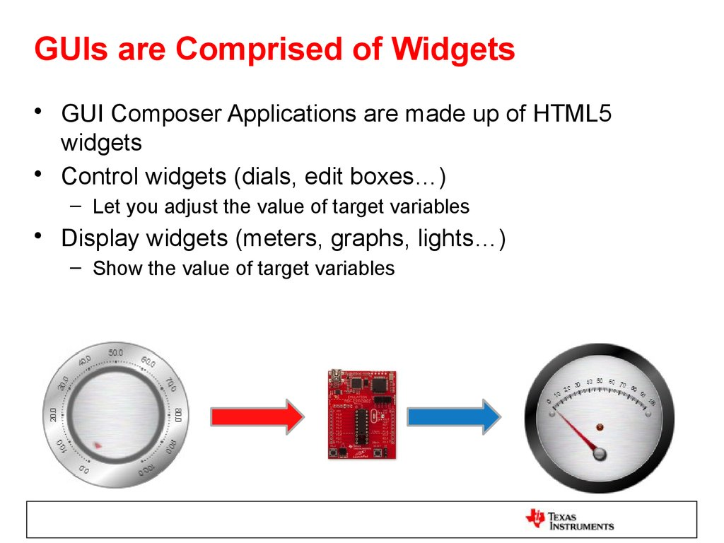 GUIs are Comprised of Widgets