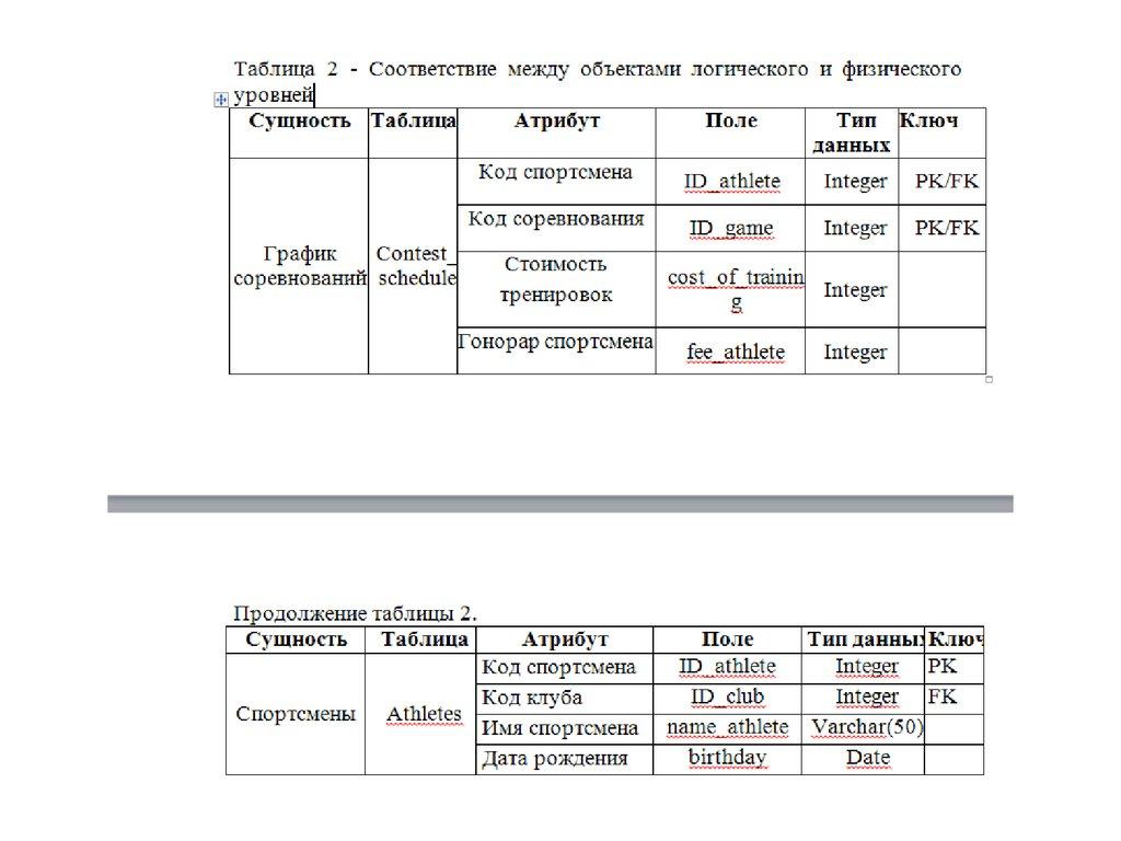 Оформление курсовых работ презентация онлайн  Оформление таблиц