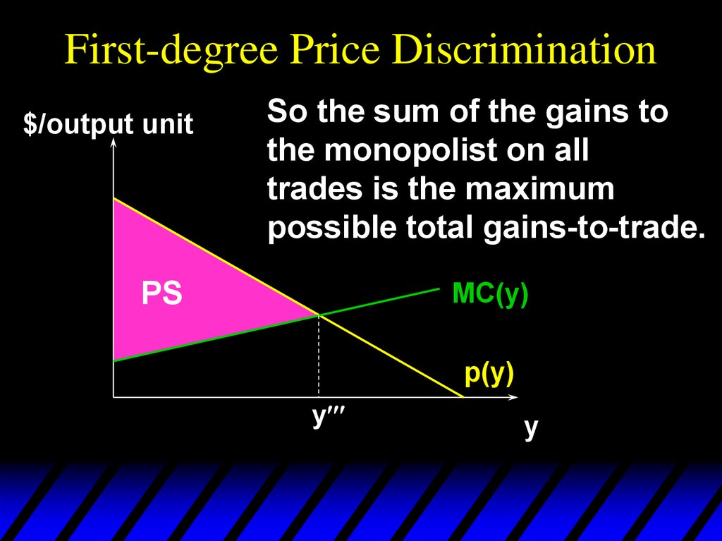 First-degree Price Discrimination
