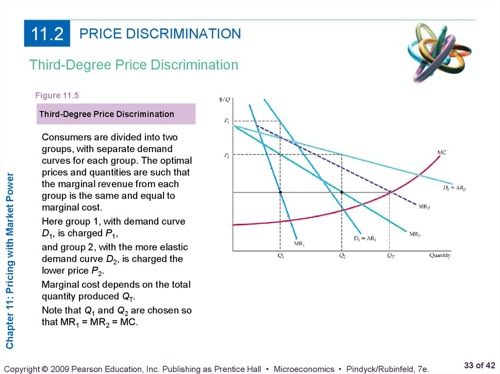 a discussion on the price of discrimination Introduction mats bergman price discrimination is a pervasive phenomenon in many markets the customers must be  since most instances of this leaves only secondary-line price discrimination undertaken by a non-integrated firm i the main contribution of the paper is a discussion of a.