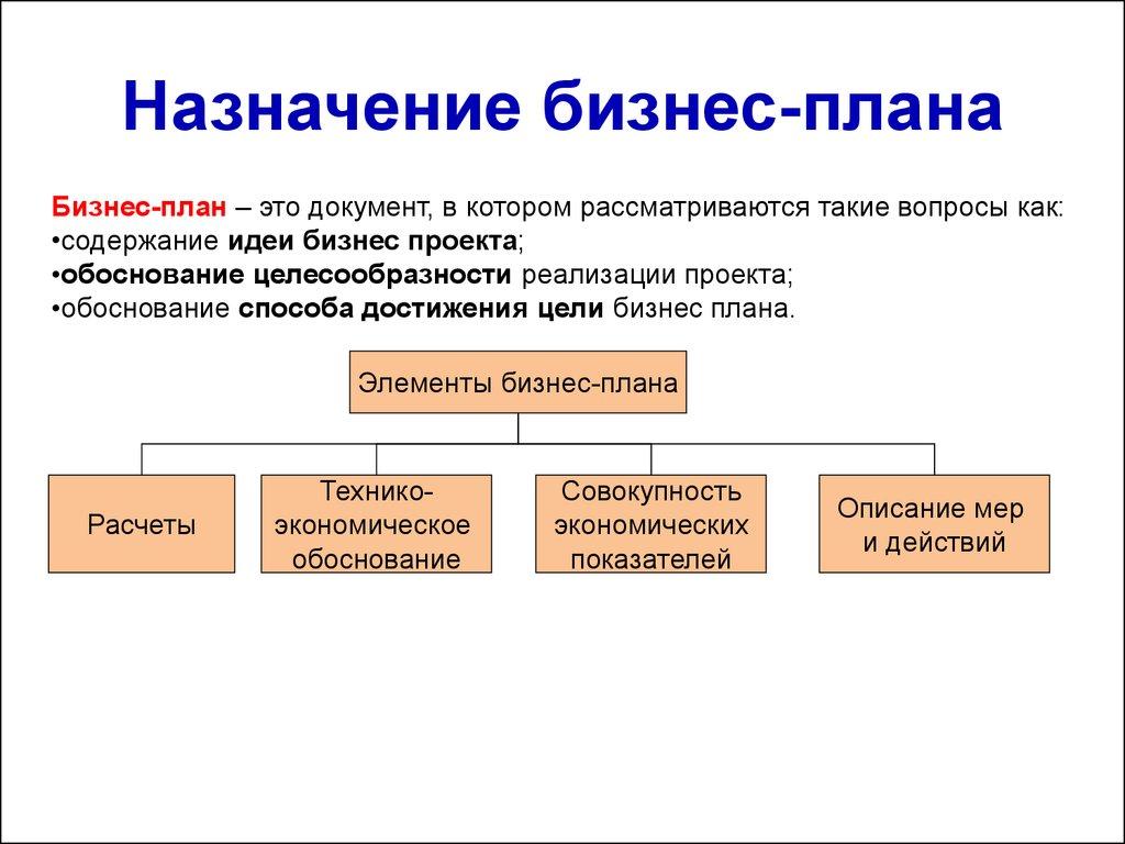 Содержание юридического бизнес плана бизнес план организация продаж