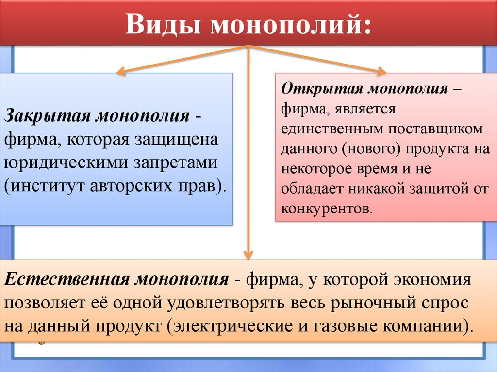 the characteristics of monopoly market economics essay In a monopoly market structure is when there is only firm prevailing in a particular industry ex: de beers is known to have a monopoly over diamond trade a natural monopoly market structure is the result of natural advantages like strategic location and/or abundant mineral resources.
