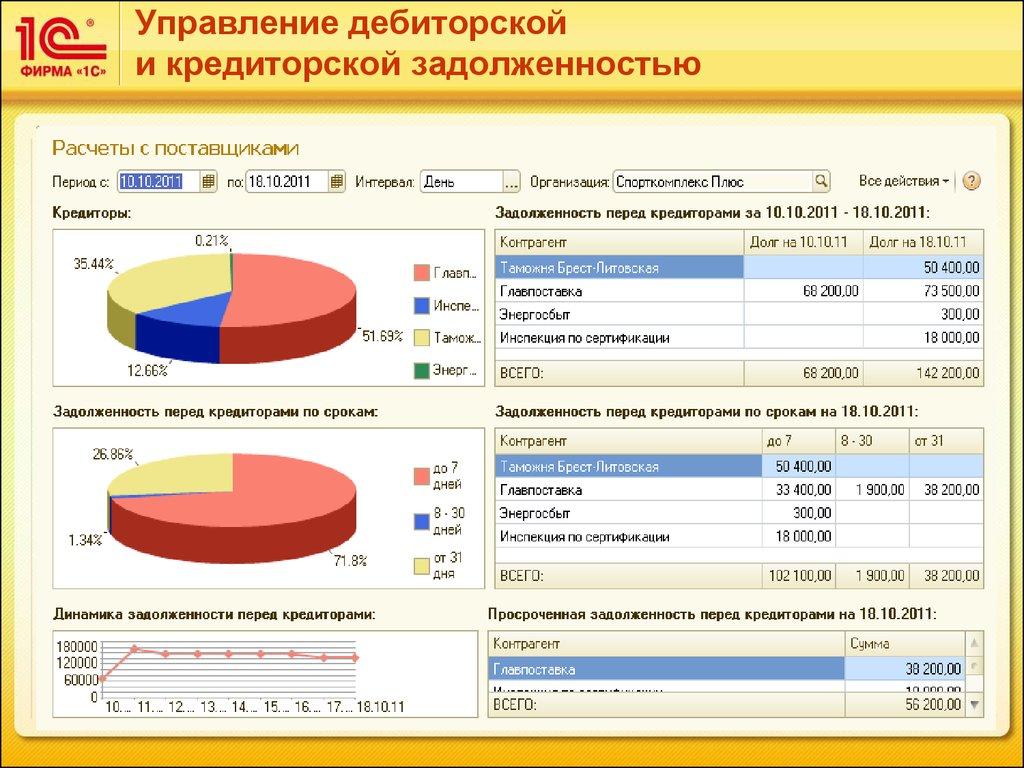 Диаспар Руководитель проекта по взысканию дебиторской задолженности надеется