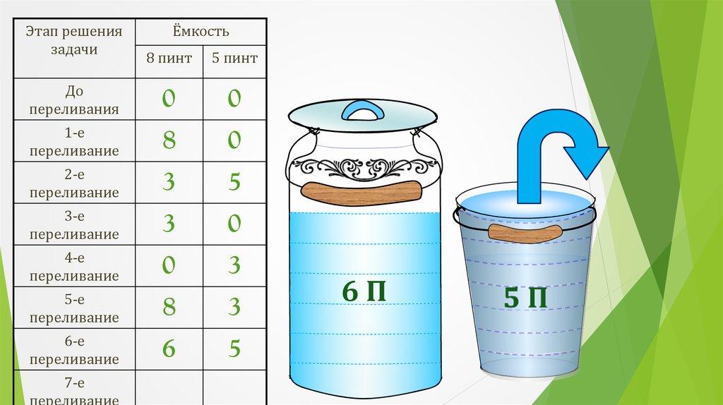 Задачи на переливание с решением и ответом задачи с решение эластичность спроса и предложения