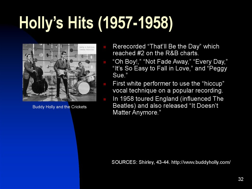 Holly's Hits (1957-1958)