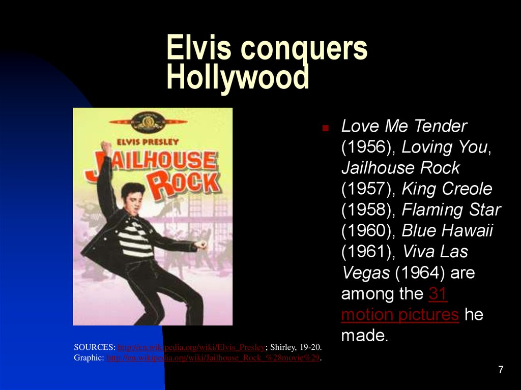 Elvis conquers Hollywood