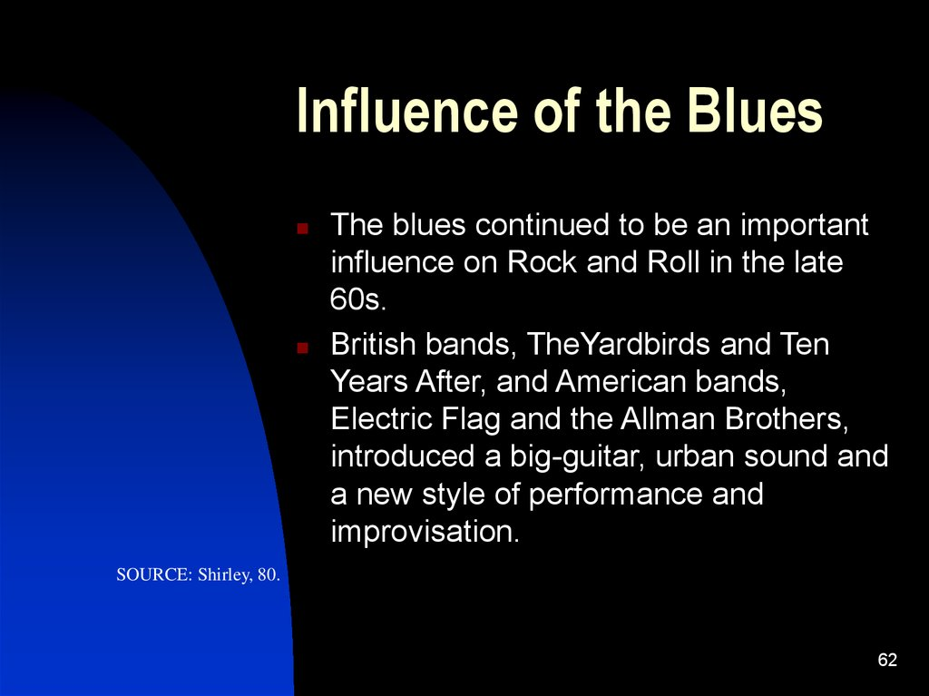 Influence of the Blues