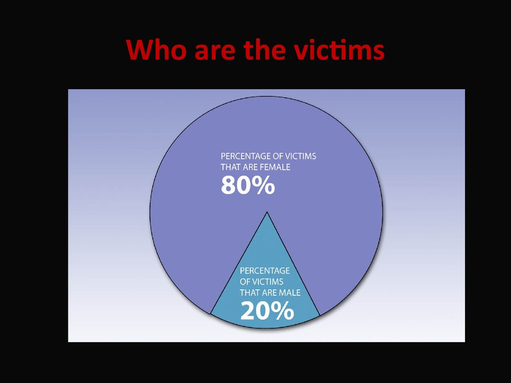 Who are the victims