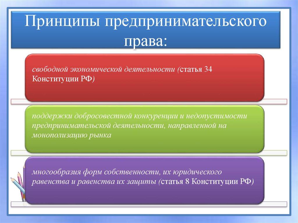Понятие и признаки субъектов предпринимательской деятельности шпаргалка