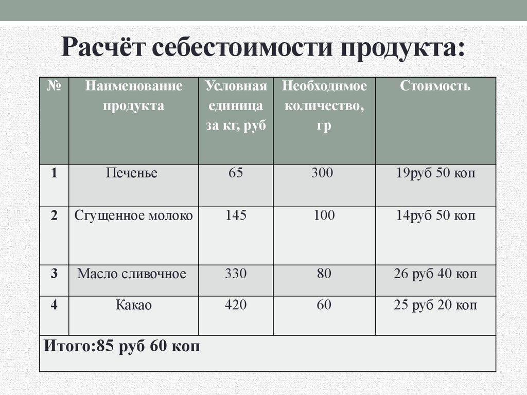рассчитать цену едениц изделия формула показана