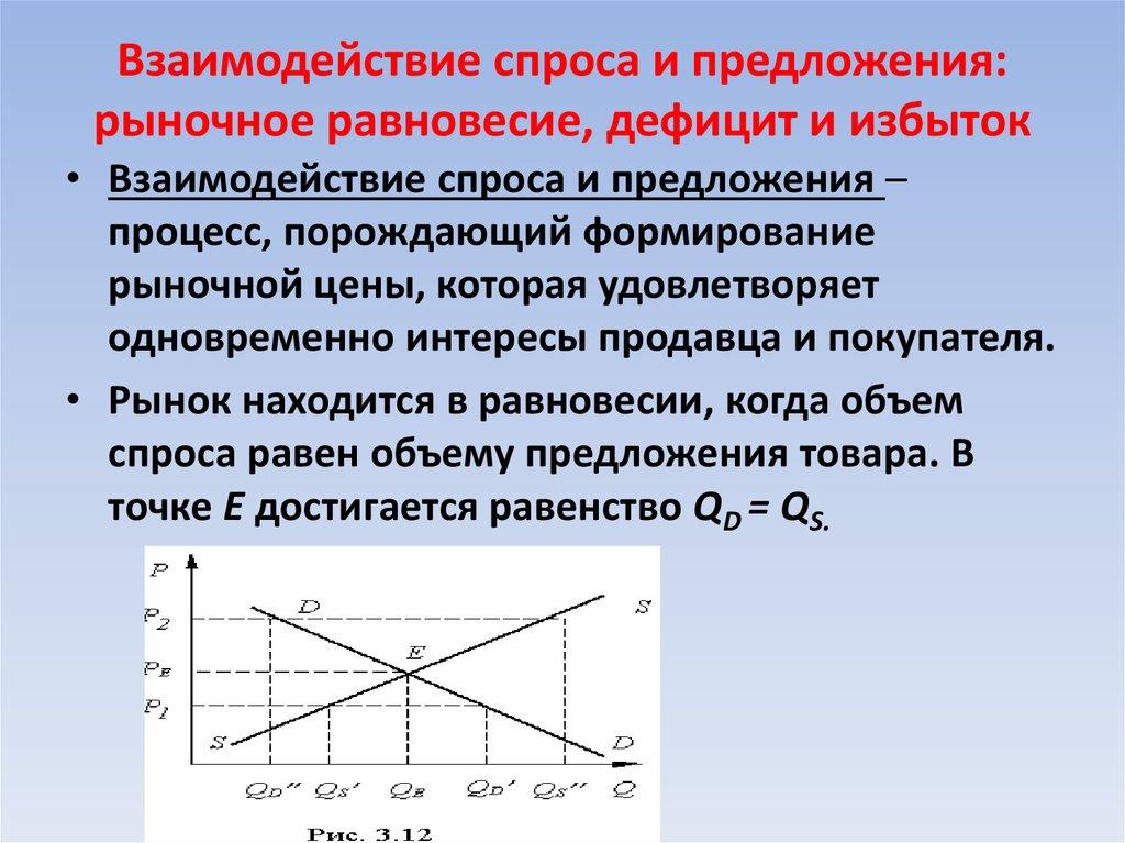знал, чем картинка уравновешивание спроса и предложения уход монтбрецией открытом