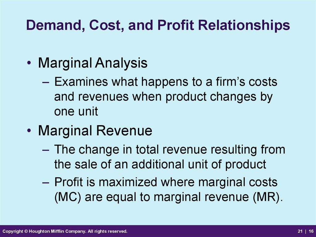 Demand, Cost, and Profit Relationships