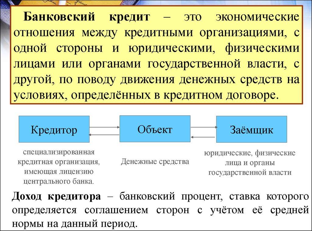 государственный кредит это экономические отношения мам займи 800 рублей