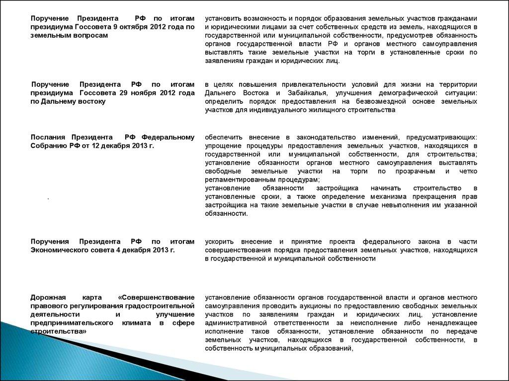земельный кодекс образование части земельного участка