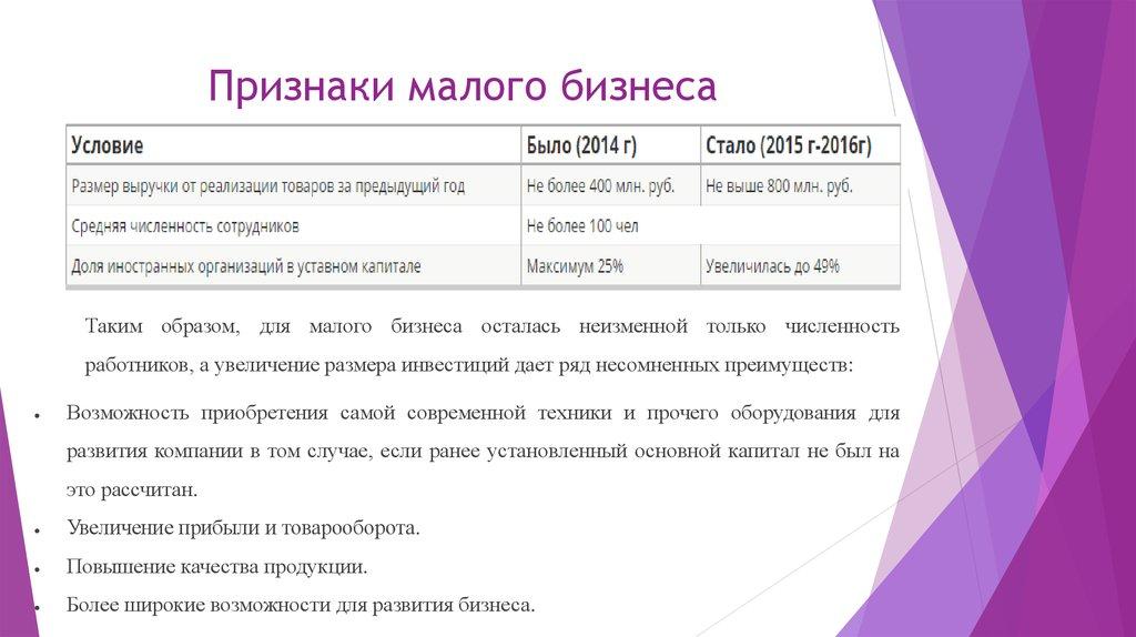 два дня фз устанавливающие кредитования малого бизнеса для малышей Краснодаре