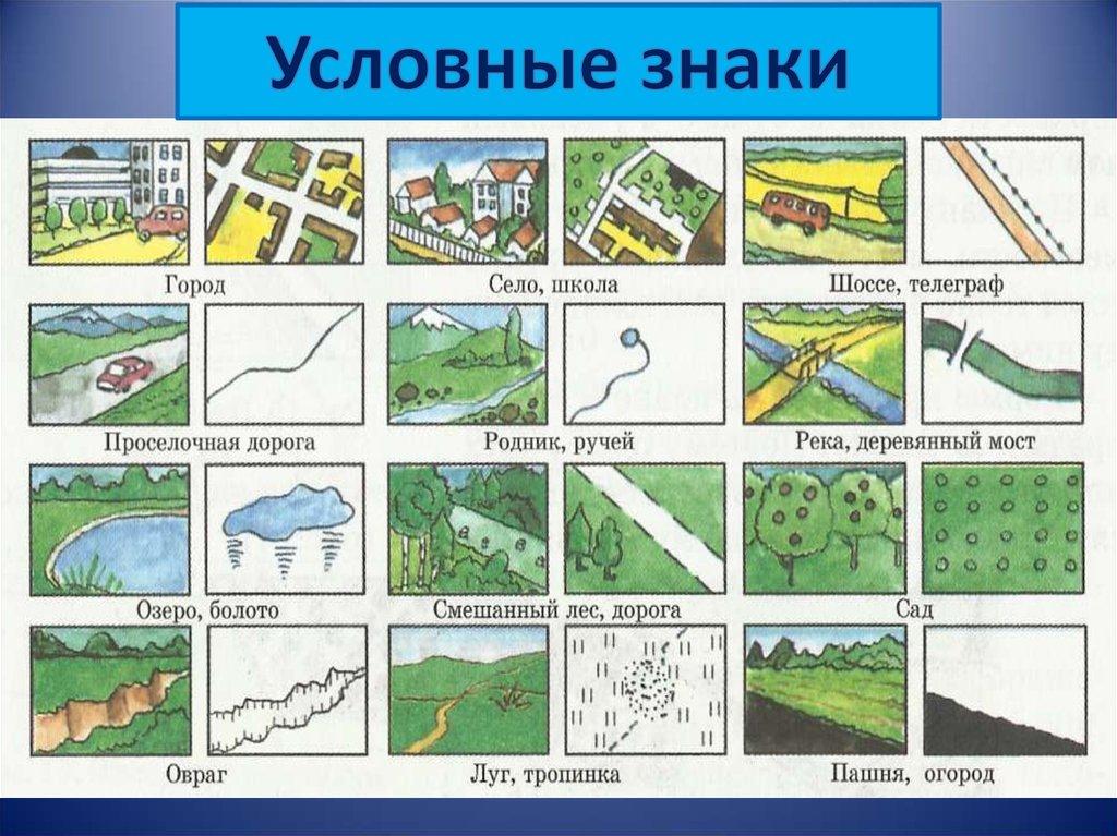 условные знаки плана местности в картинках причины