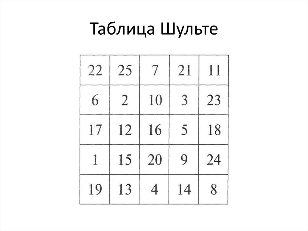первых таблицы шульте с картинками вместо цифр после этого они