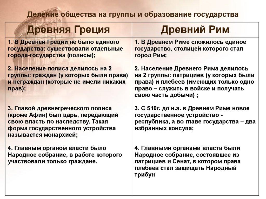 общая характеристика традиций образования в древней греции (афины, спарта). шпаргалка