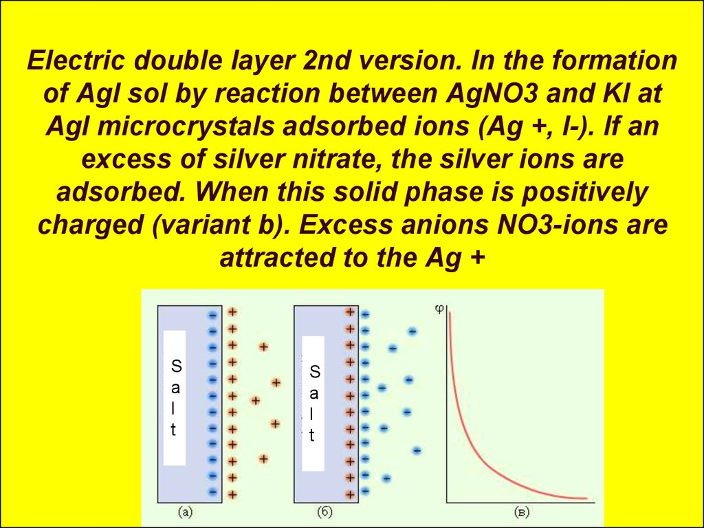 Electric double layer 2nd version. In the formation of AgI sol by reaction between AgNO3 and KI at AgI microcrystals adsorbed ions (Ag +, I-). If an excess of silver nitrate, the silver ions are adsorbed. When this solid phase is positively charged (varia