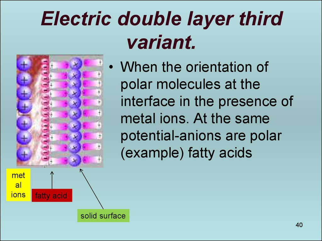 Electric double layer third variant.