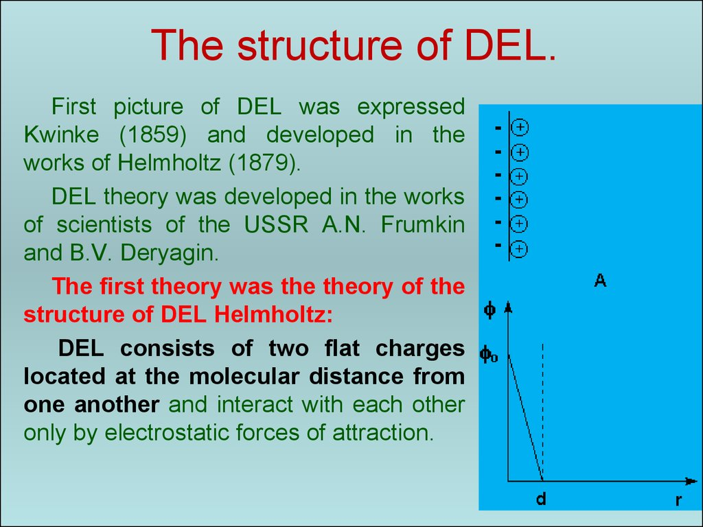 The structure of DEL.