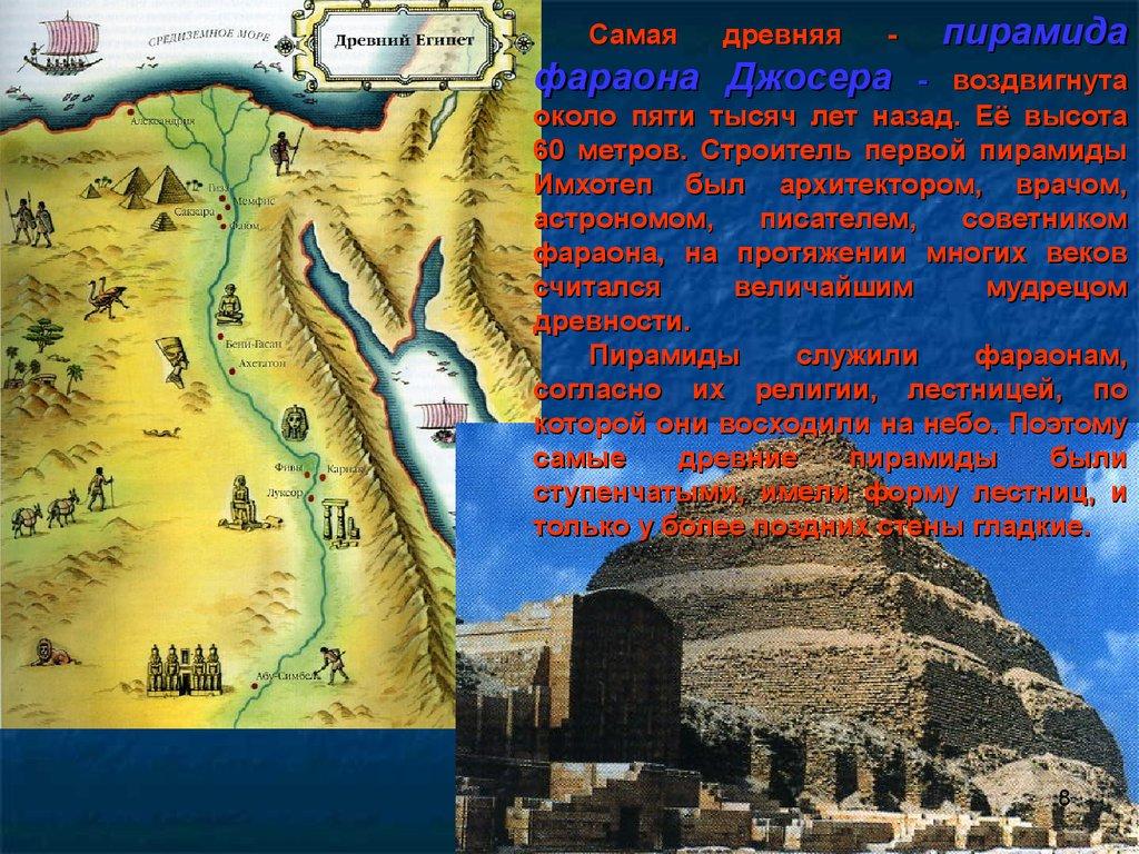 Пирамида Геометрическая Фигура Презентация