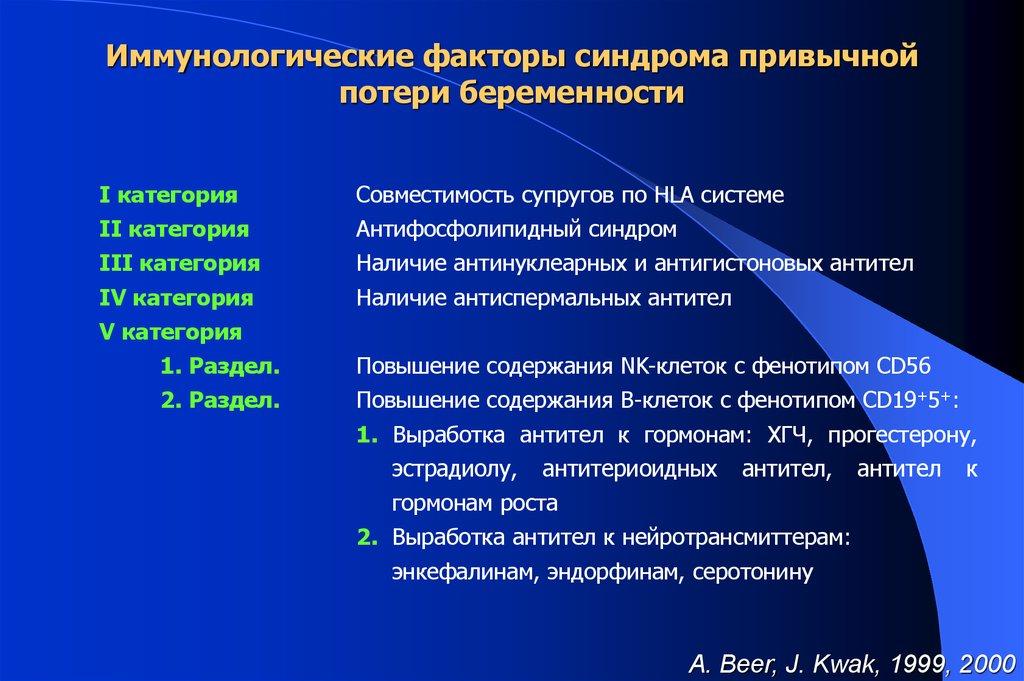 Обследование на наличие антиспермальных м антифосфолипидных антител