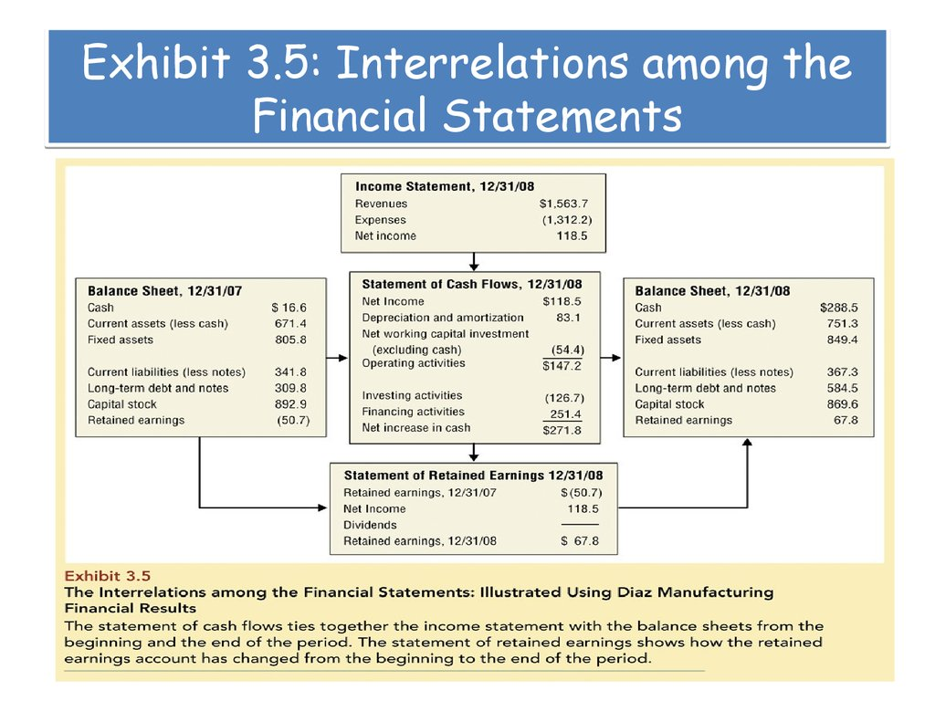 principles of business finance  lecture 2  financial