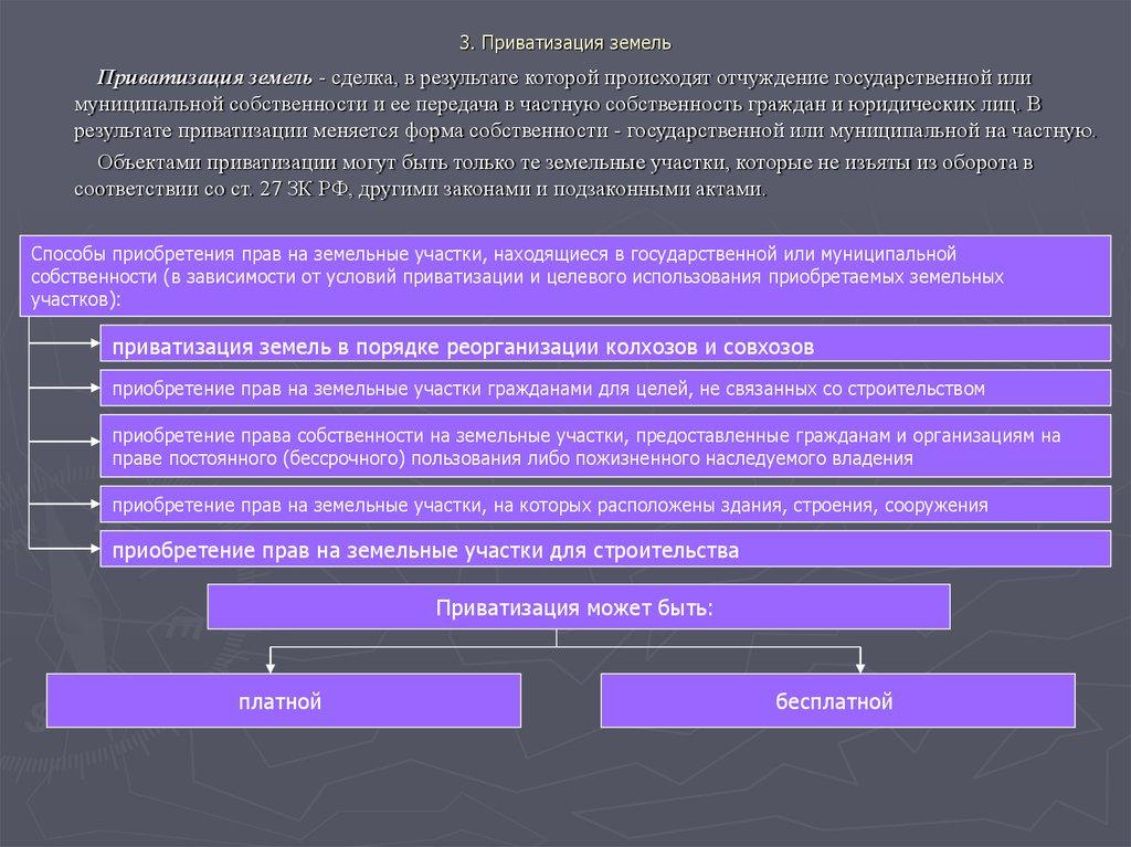 Приобретение прав на земельные участки находящиеся в государственной муниципальной собственности