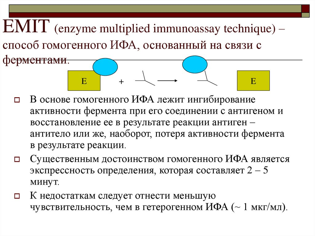 EMIT (enzyme multiplied immunoassay technique) – способ гомогенного ИФА, основанный на связи с ферментами.
