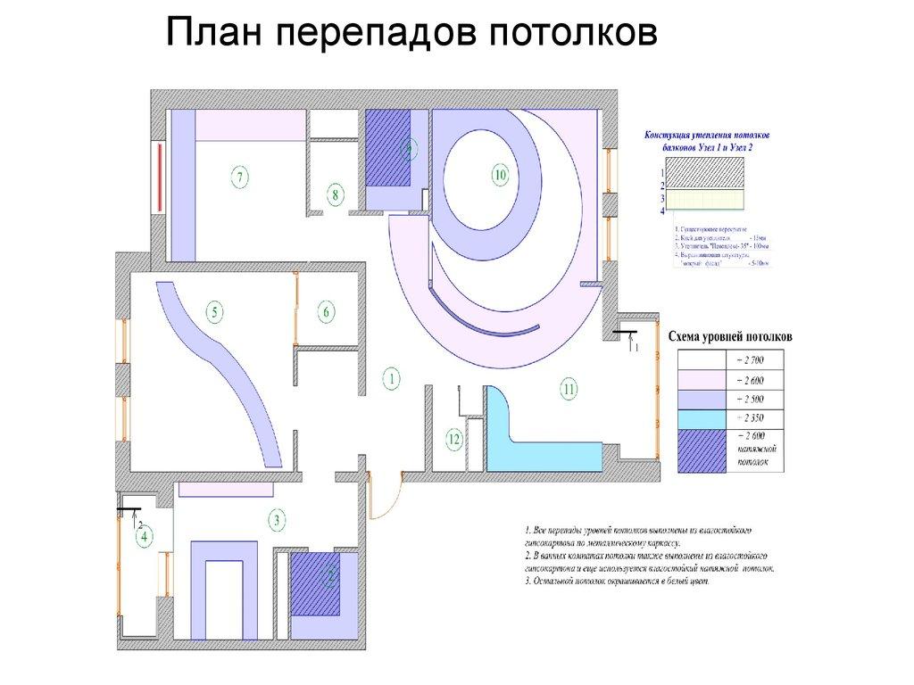 Планы потолков в картинках