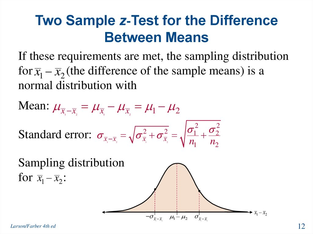 Two Sample z-Test for the Difference Between Means